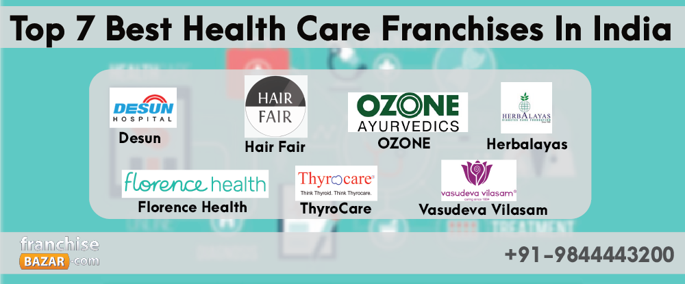 Medical Franchise Opportunities in India