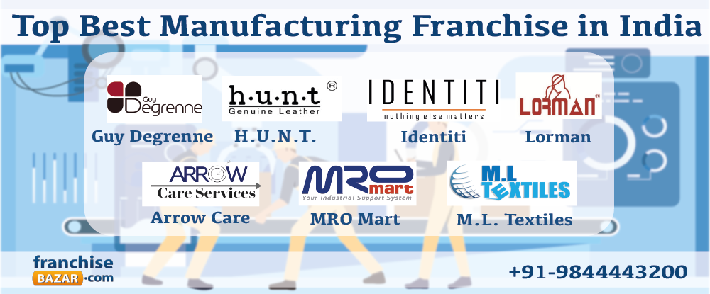 Manufacturing Business Opportunities